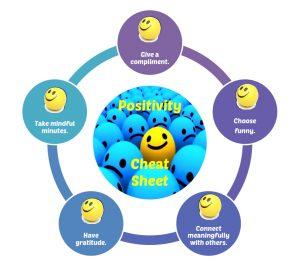 Positivity Cheat Sheet image